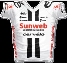 Team Sunweb