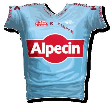 Team Katusha - Alpecin