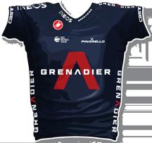 INEOS Grenadiers