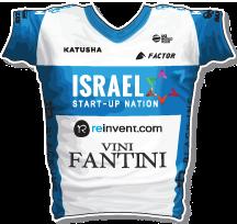 Israel Start-Up Nation